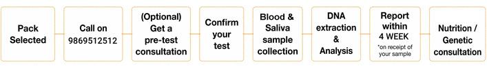 DNA_test01-1